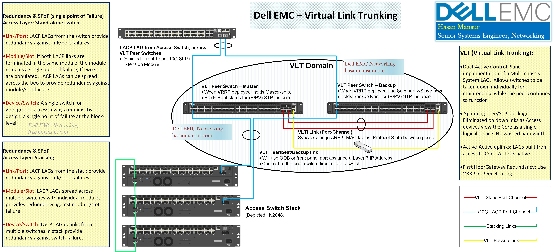 Emc Network Interconnections Wiring Diagrams Free Diagram Home Guide Simple Schema Rh 48 Aspire Atlantis De Ethernet Cable
