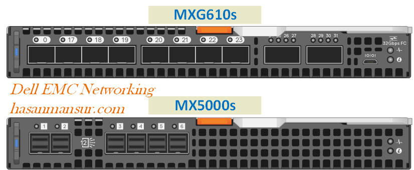 MX7000 Storage Switching Modules - hasanmansur.com
